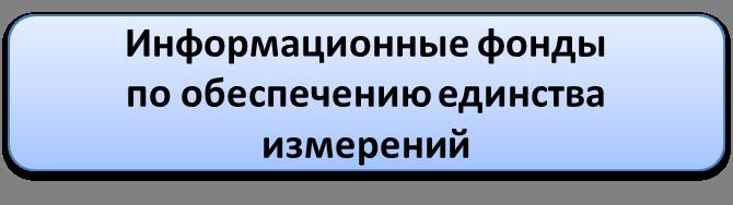ОЕИ_фонды_драфт.png