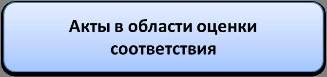 ОС_акты_драфт.png