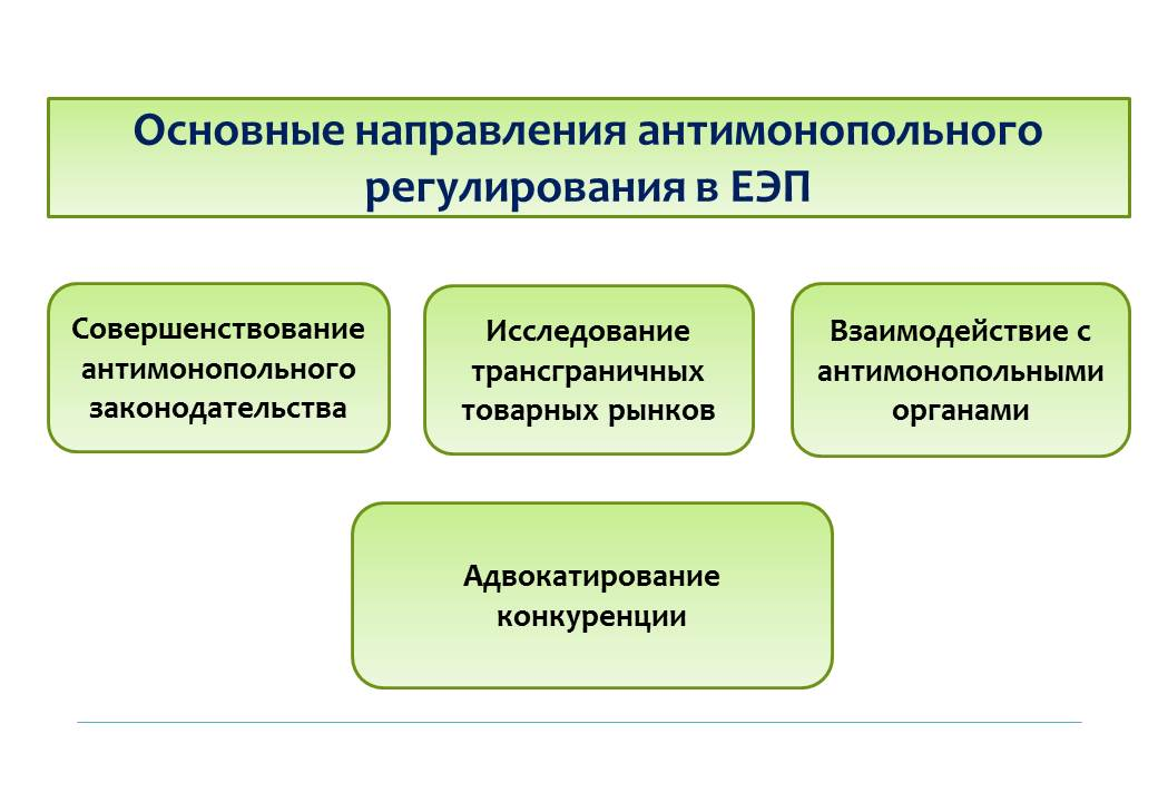 lektsii-po-antimonopolnaya-politika-respubliki-belarus
